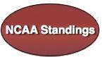 NCAA_Football_Standings200